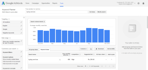 Google Keyword Planner results for the search query typing services