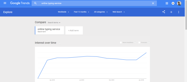 google trends for online typing service
