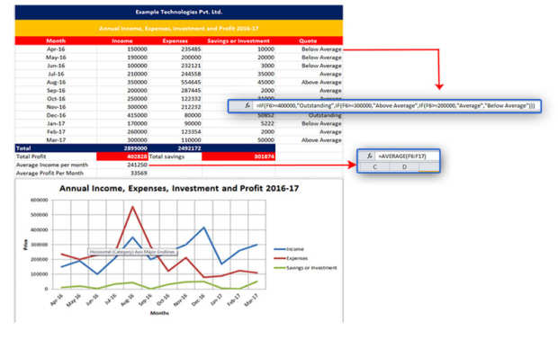 Uses of excel in business example image