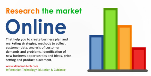 How to perform market research online