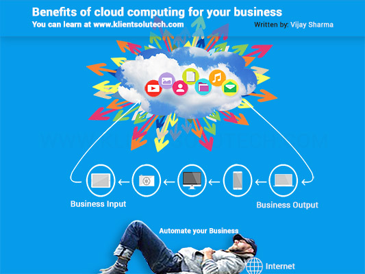 Cloud computing benefits for your business highlighted creatively in the image