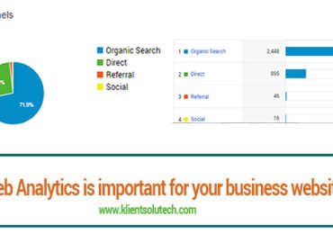 Web analytics image