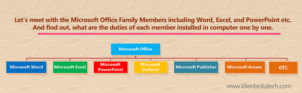 Uses of Microsoft Office Applications in Daily Life - KLIENT