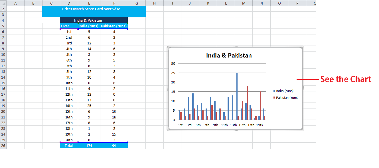 Microsoft Excel Chart Exercise