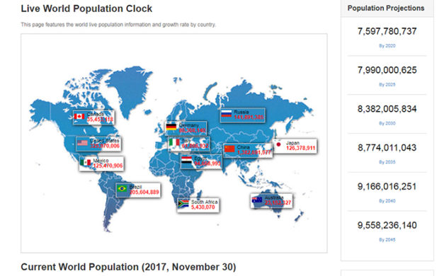 world population clock data visualization