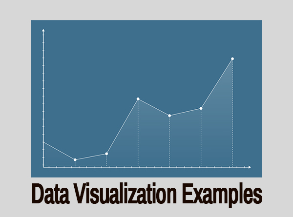 Top 12 simple data visualization examples