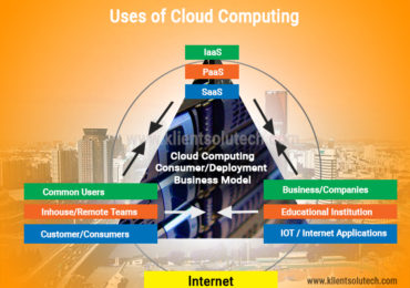 uses of cloud computing