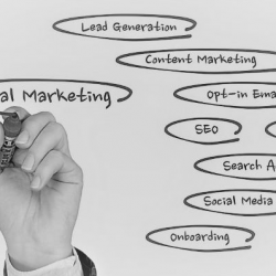 Digital marketing strategy that will enhance your creativity & knowledge