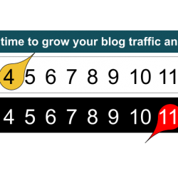 How to find time to grow your blog traffic and profit