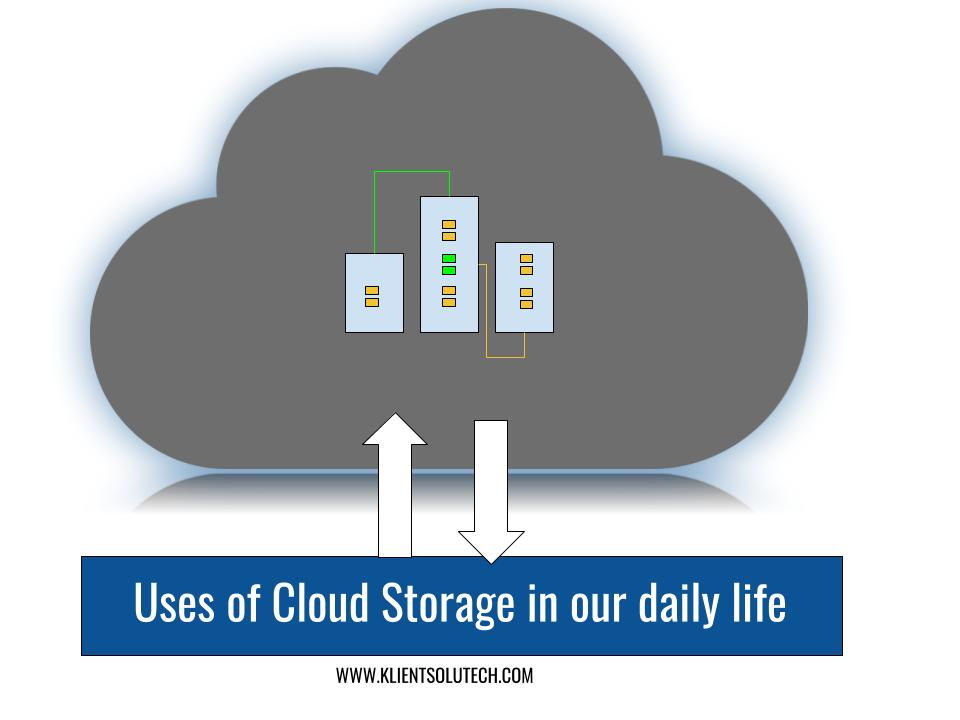USE OF CLOUD STORAGE IN OUR DAILY LIFE