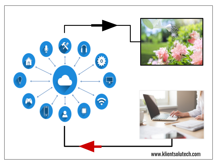 Advantages and disadvantages of internet of things (IoT)