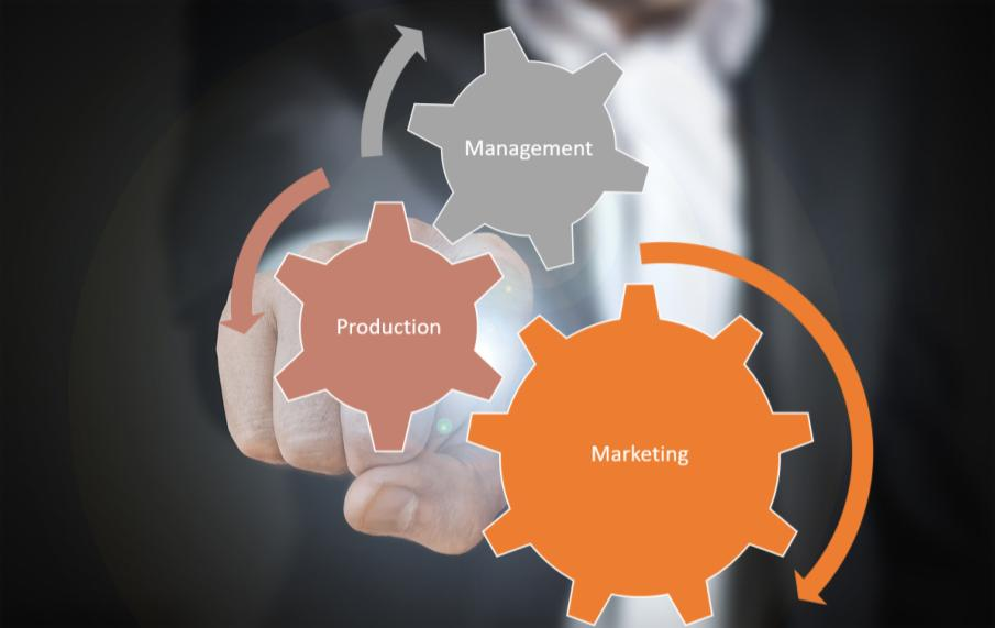 How to automate your business using modern technologies